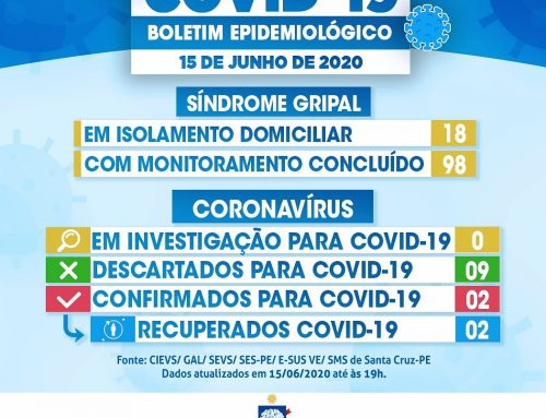 Boletim COVID-19 do dia 15/06/2020